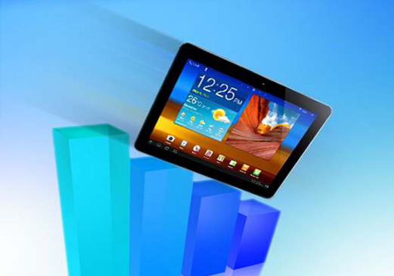 India's cheapest Android tablets under 10K