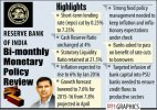 Top 10 Highlights of RBI Governor Raghuram Rajan's Monetary Policy Review