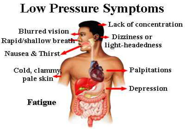 Food To Eat To Increase Low Blood Pressure