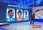 BJP may get majority in Delhi polls, says India TV-CVoter latest opinion poll