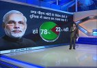 PM Modi's foreign visits in last 1 year have made India more powerful: India TV-CVoter survey