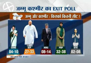 PDP may fall short of majority in J&K, BJP in sight of power in Jharkhand, says India TV-CVoter exit poll