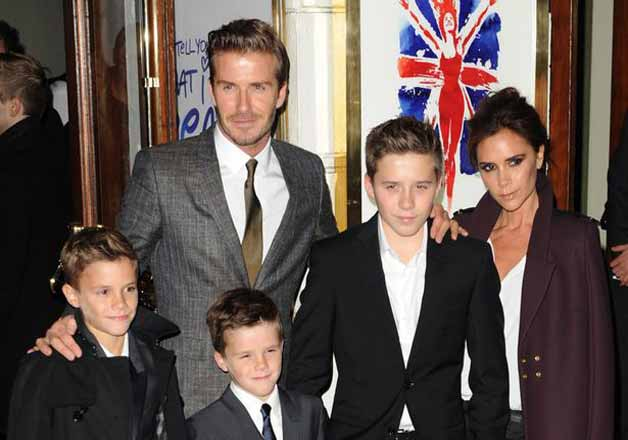 David Beckham birthday